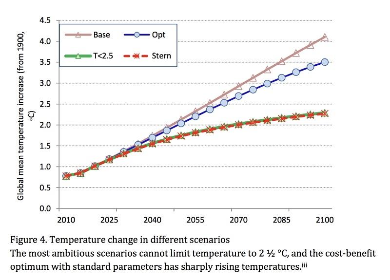 standardno odstupanje ugljika