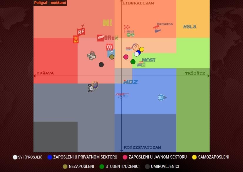 Primjeri internetskih muških profila